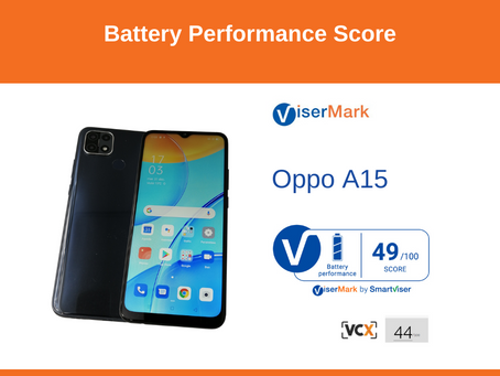 OPPO A15 - Battery Performance Score