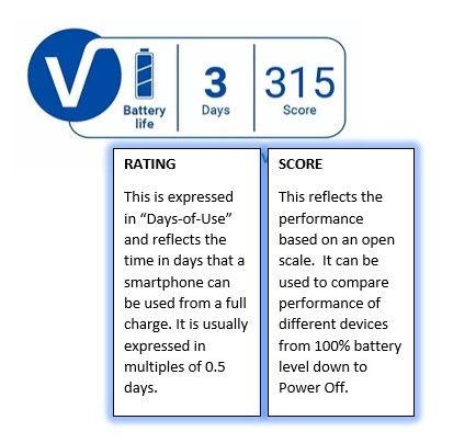 ViserMark Label Calculated Score.jpg