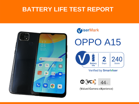 OPPO A15 ViserMark Battery Life