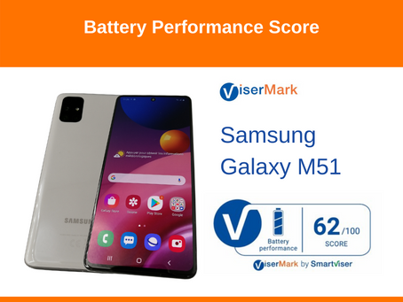 Samsung Galaxy M51 - Battery Performance Score