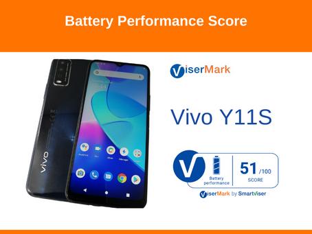Vivo Y11s - Battery Performance Score