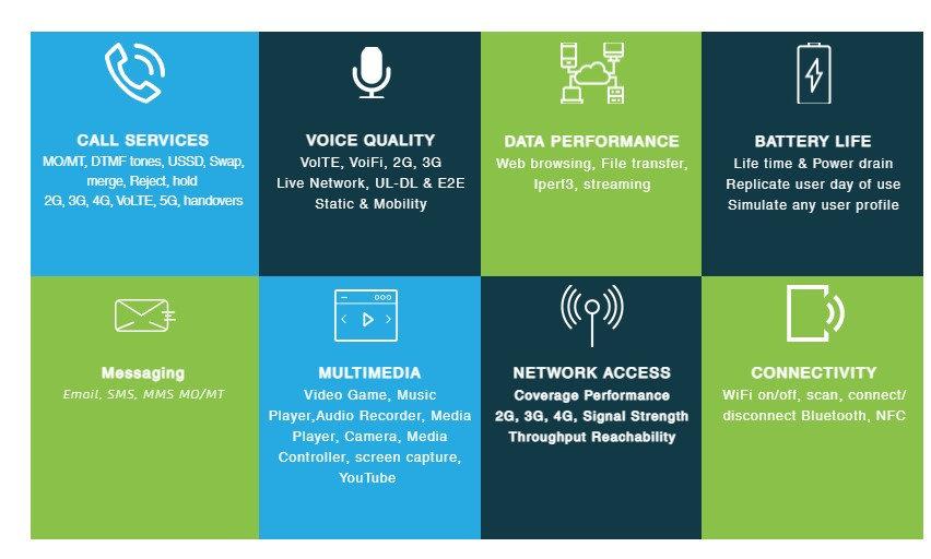 Smartphone Audit Areas.jpg