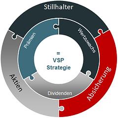 VSP_Bausteine.png