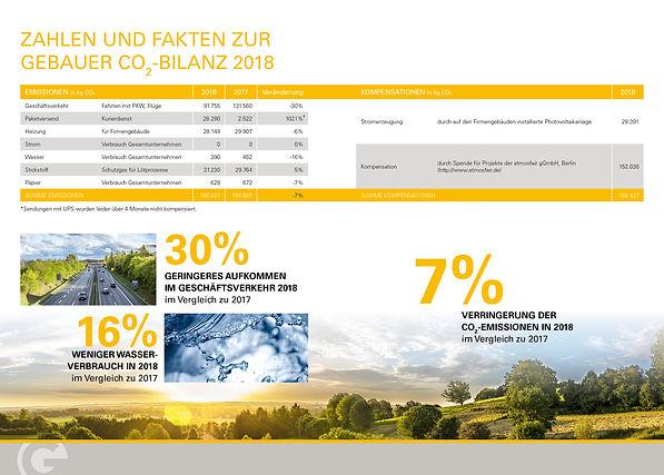 PRN_RZ_Gebauer_CO2_Folder_DINA4_2019_013