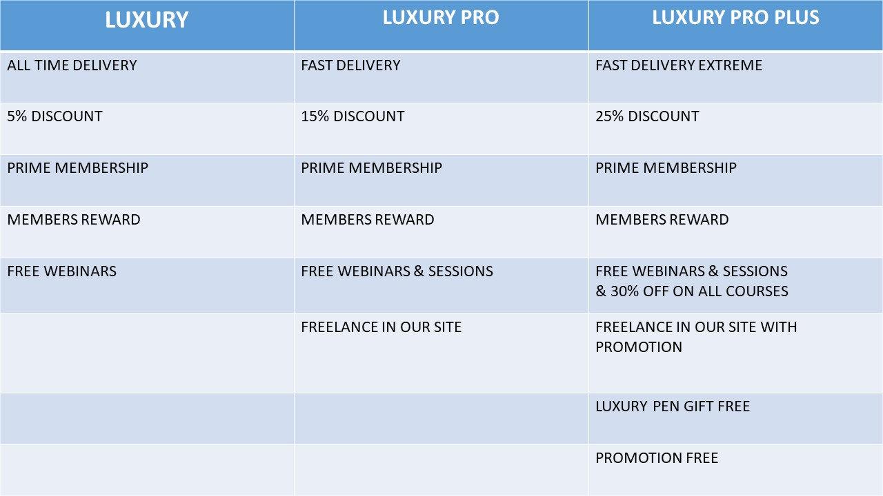 Luxury Membership.jpg