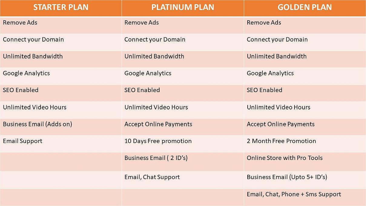 Website Plan.jpg