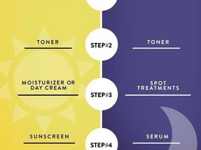 Are you doing the basics for your skin?