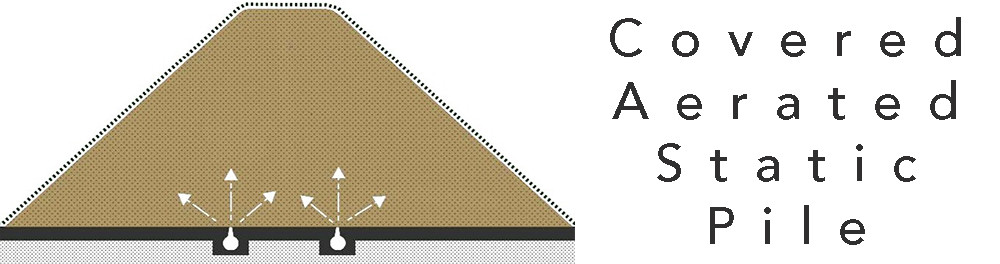 Covered Aerated Static Pile.jpg