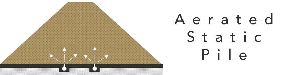 Aerated Static Pile.jpg