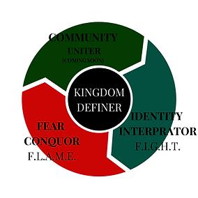 KINGDOM DEFINER CHART.png