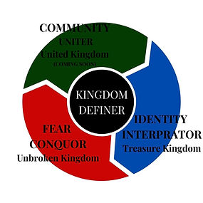 KINGDOM DEFINER outline diragram.jpg