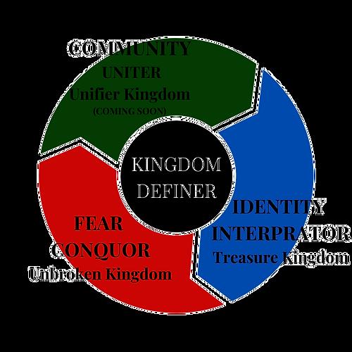 KINGDOM%20DEFINER%20(3)_edited.png
