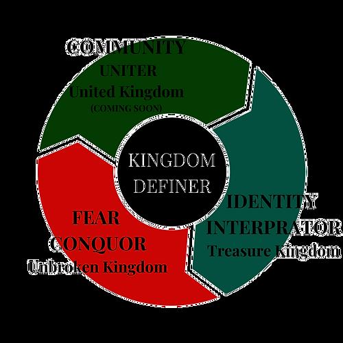 KINGDOM%20DEFINER%20chart%202_edited.png