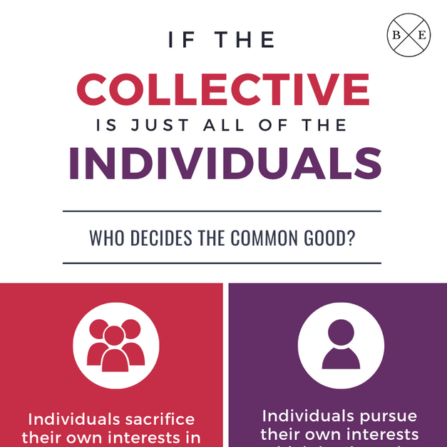 What is the Common Good?