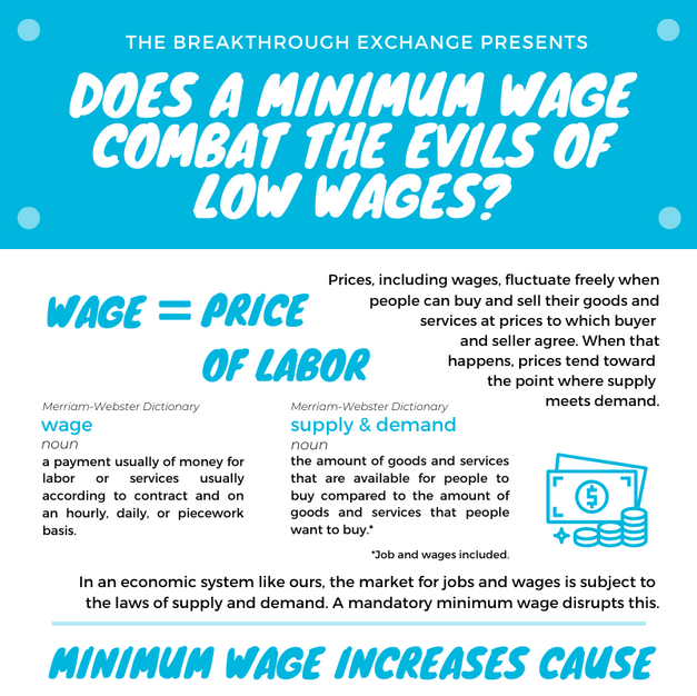 Does a Minimum Wage Combat the Evils of Low Wages?