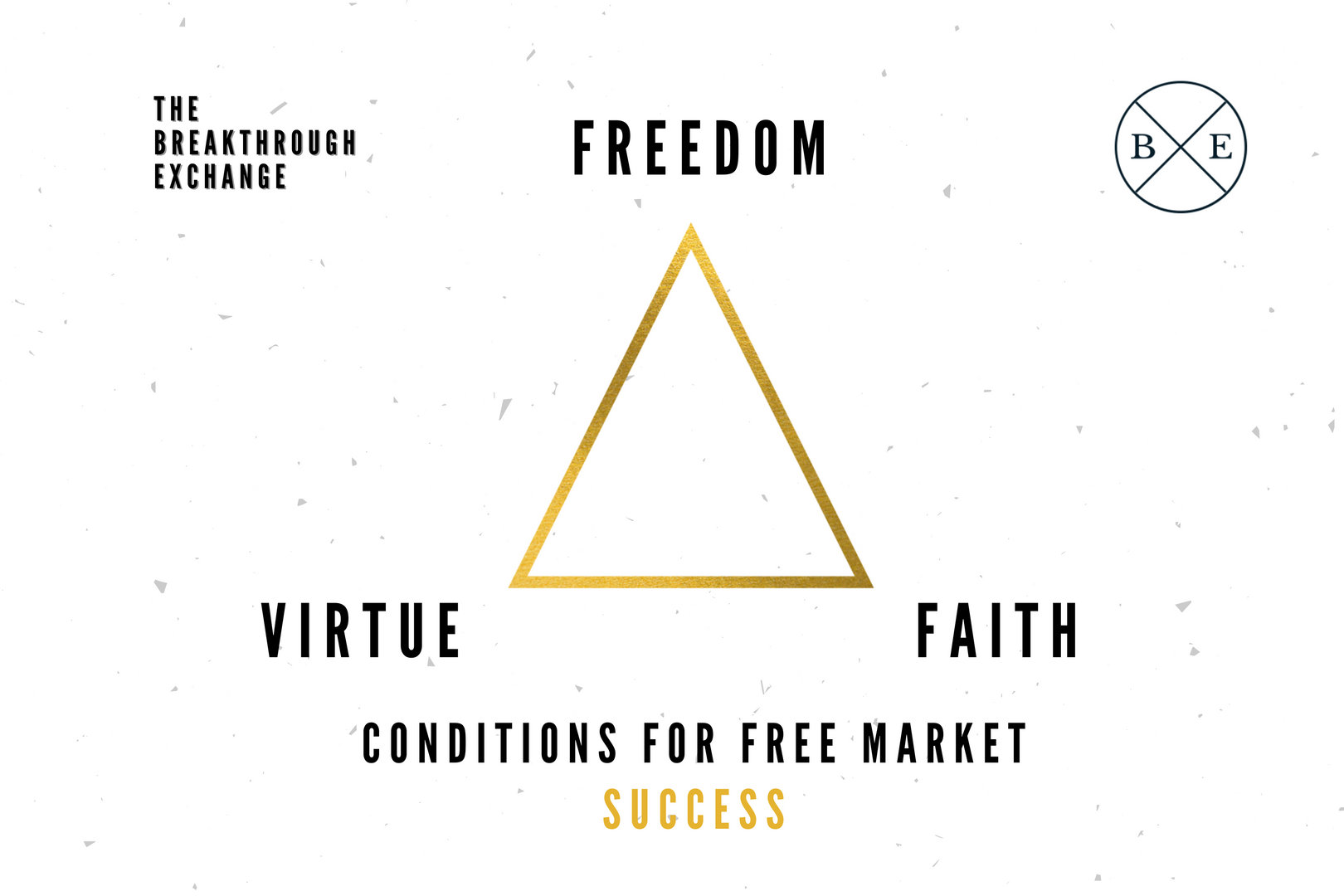 Conditions for Free Market Success