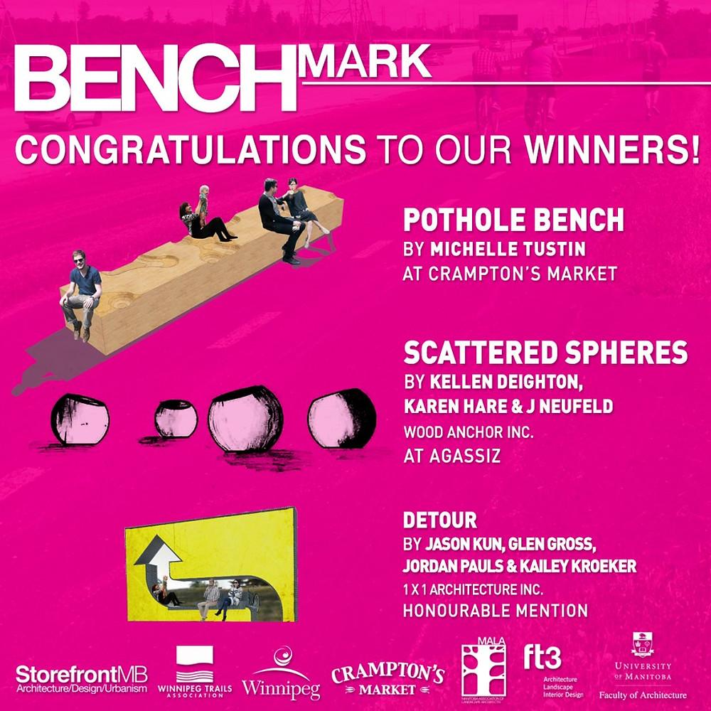 BENCHmark_Winners