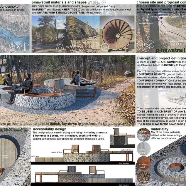 Pinawatrail Roundabaout Rings