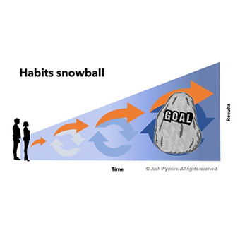 Habits snowball 3.jpg