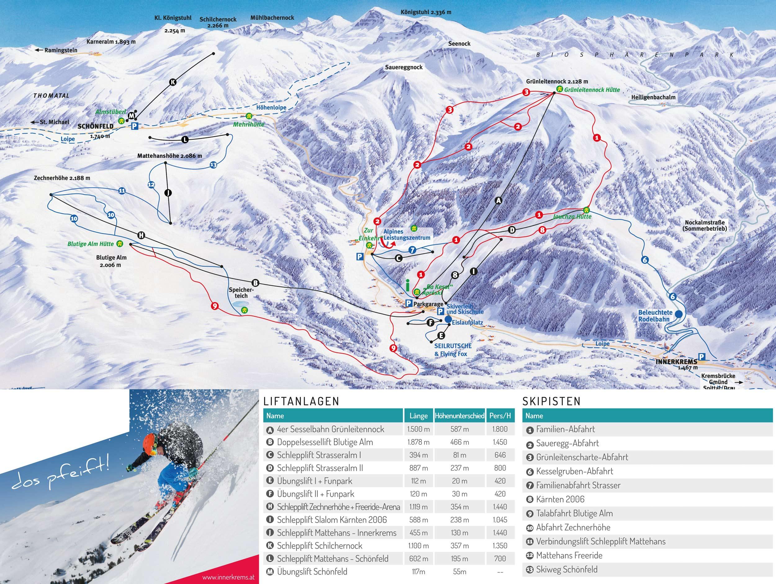 Ski map Innerkrems