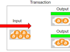 Unspent Transaction Outputs (UTXO)