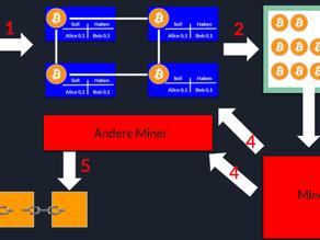 Der Weg einer Bitcoin-Transaktion