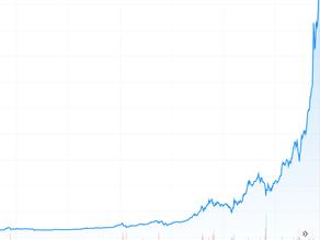 Bitcoin-Blase oder eine Frage der Perspektive?