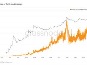 Bitcoin - Fundamentale Analyse