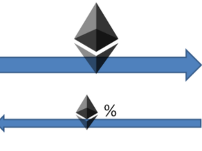 Proof-of-Work vs. Proof-of-Stake