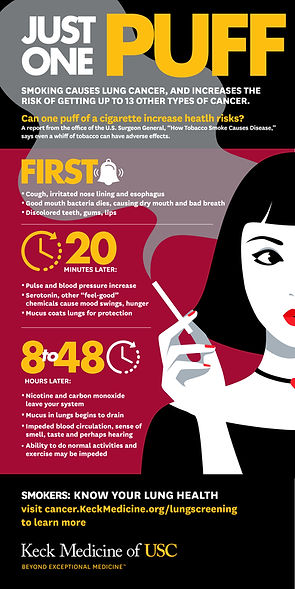 SmokingInfographic.jpg