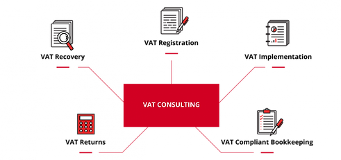 VAT-Consulting-Diagram-870x409.png