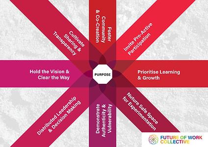 4 Leadership-Paradigm-FOW-R2.png