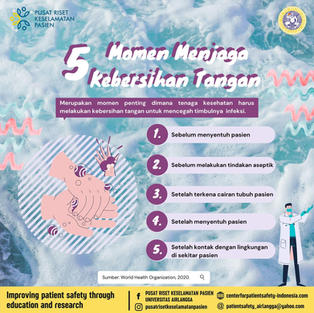 My 5 Moments for Hand Hygiene