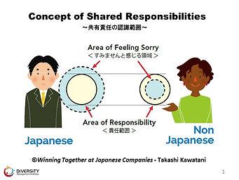 Shared Responsibility.jpg