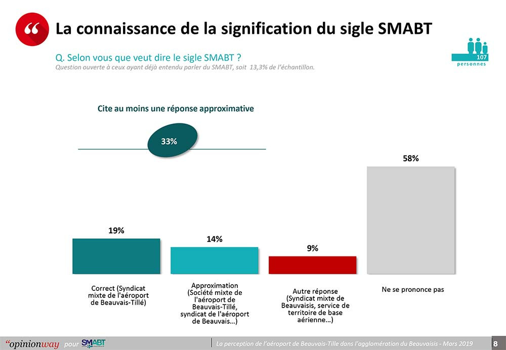 OpinionWay-SMABT-8.jpg