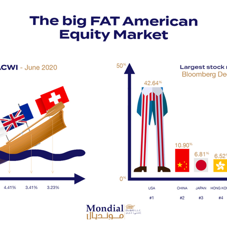 The Big Fat US Equity Market
