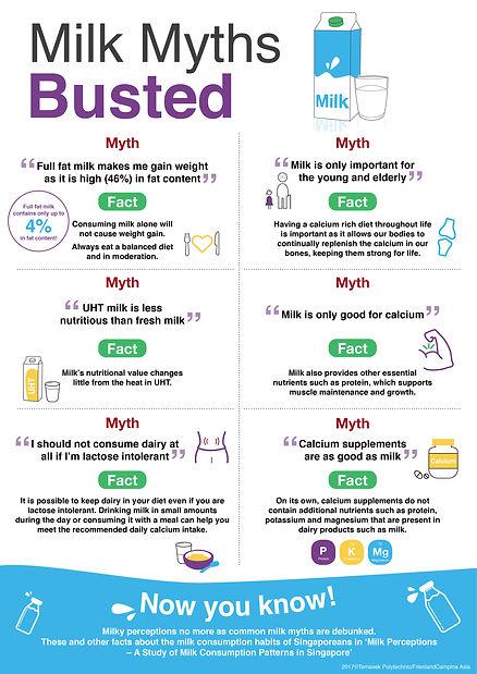Milk Myths Busted.jpg
