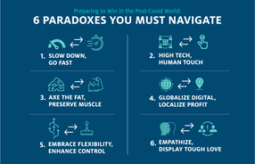 Guest Article: Preparing to Win in the Post-COVID-19 World - Six Paradoxes Leaders Must Navigate