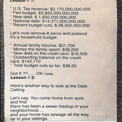 Federal Budget Simplified