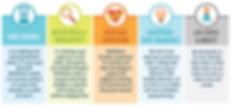 Kingston Mindfulness Benefits