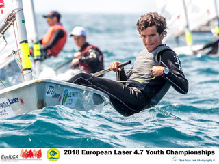 Campeonato Europeu  de Laser 4.7