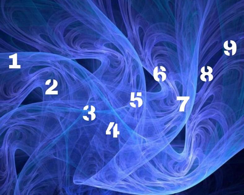 Numerologia. Il tuo Anno Personale