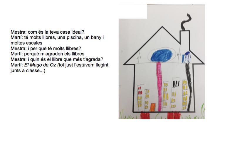 Com és la teva casa ideal?