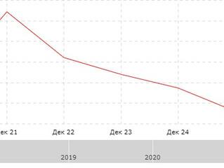 Результат на неделю с 21.12.2020