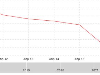 Результат за неделю с 12.04.2021