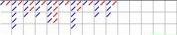 중국점3군,바카라중국점,바카라스틱,stick,스틱분석,스틱패턴,바카라분석,바카라패턴분석,바카라매보기,바카라표보기,바카라본매,바카라6매