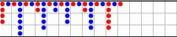 중국점,중국점2군,스몰아이,smalleye,중국점분석,중국점패턴,스몰아이분석,스몰아이패턴