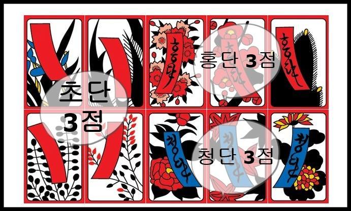 고스톱룰, 화투룰, 초단점수, 홍단점수, 청단점수, 고스톱규칙, 화투규칙, 고스톱점수계산법