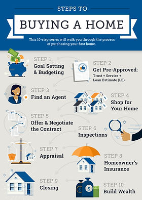 Homeownership%20Steps_edited.jpg