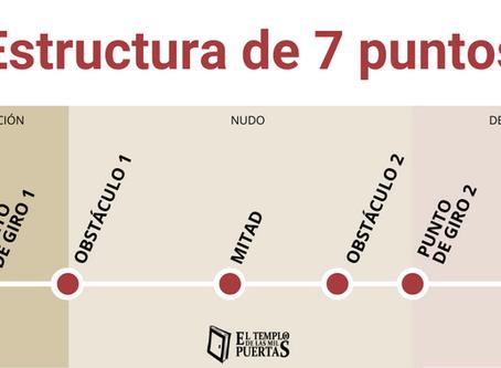 Planifica tu novela: estructura de siete puntos